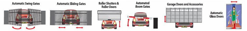 Automatic Gates Automatic Garage Doors Automatic Glass